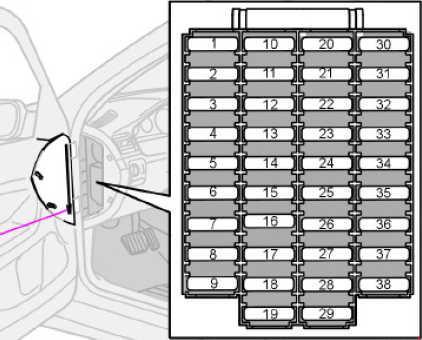 2001-2009 Volvo S60 and S60 R Fuse Box Diagram » Fuse Diagram | Volvo S60 Rear Fuse Box |  | knigaproavto.ru