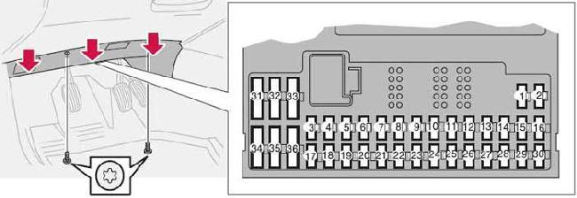 2001-2009 Volvo S60 and S60 R Fuse Box Diagram
