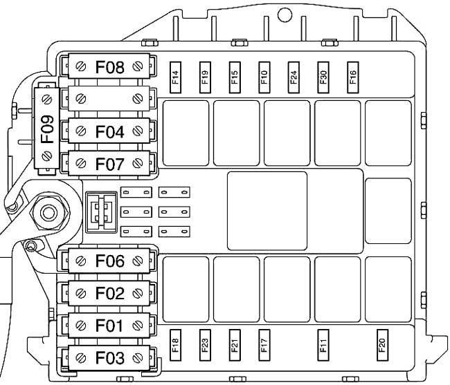 2007 2017 Fiat Strada 4 Fuse Box Diagram Fuse Diagram