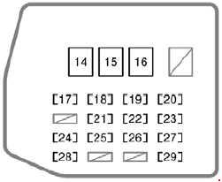 Scion xA Fuse Box Diagram