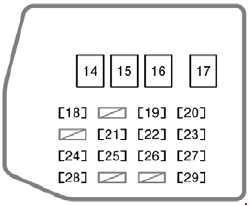 scion xa fuse diagram bookmark about wiring diagram 2005 Cobalt Fuse Box Diagram