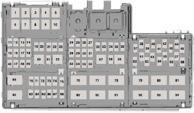 2015-2018 ford mustang fuse box diagram