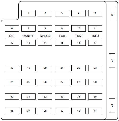 1999-2004 ford mustang fuse box diagram
