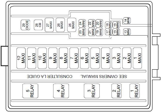 1999-2004 Ford Mustang Fuse Box Diagram » Fuse Diagram | Turm Signal Fuse On A 2004 Mustang Gt |  | knigaproavto.ru