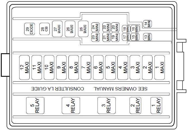 1999-2004 Ford Mustang Fuse Box Diagram » Fuse Diagram | 99 Mustang Fuse Diagram |  | knigaproavto.ru