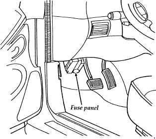 1994-1998 Ford Mustang Fuse Box Diagram