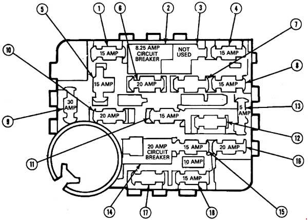 1987 u20131993 ford mustang fuse box diagram  u00bb fuse diagram
