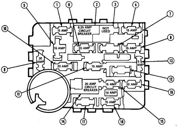 1987-1993 Ford Mustang Fuse Box Diagram