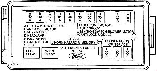 1989 1993 ford thunderbird fuse box diagram fuse diagram rh knigaproavto ru