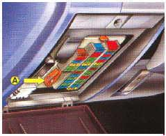 1992-1997 Citroen Xantia Fuse Box Diagram