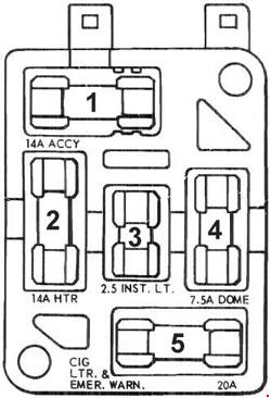 1967–1968 Ford Mustang Fuse Box Diagram