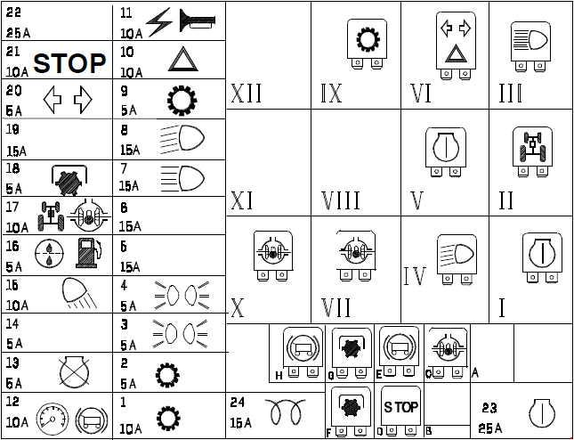 New Holland TL70, TL80, TL90, TL100 Fuse Box Diagram