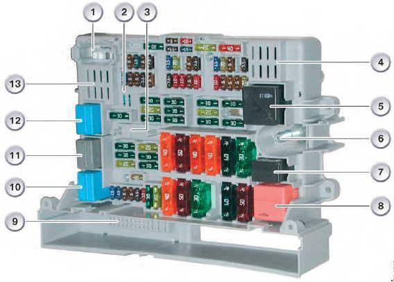 Схема предохранителей и реле BMW 1 (E81/E82/E87/E88)