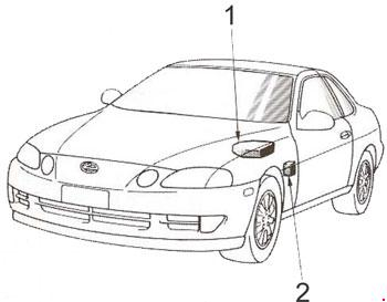 [SCHEMATICS_4UK]  91-'00 Lexus SC300 & SC400 Fuse Box Diagram | 1993 Lexus Sc300 Fuse Box |  | knigaproavto.ru