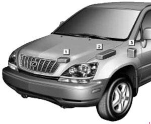 1999–2003 lexus rx 300 fuse box diagram