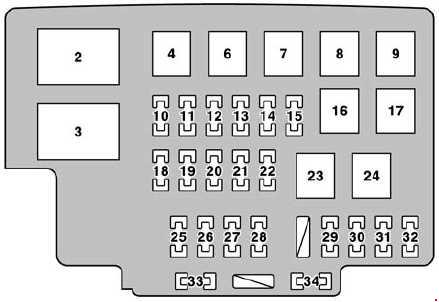 2004 2006 lexus rx 330 fuse box diagram fuse diagram. Black Bedroom Furniture Sets. Home Design Ideas