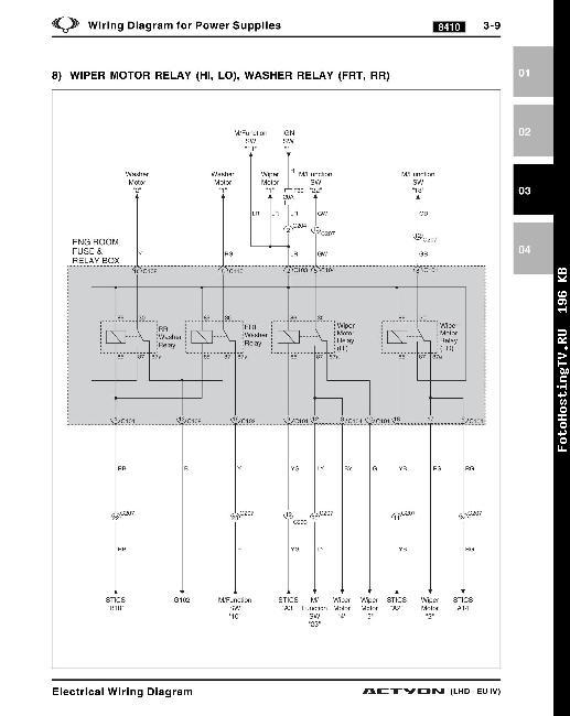 Электрическая схема Ssang Yong Actyon