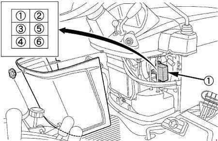 Kubota BX1870, BX2370, BX2670 Fuse Box Diagram