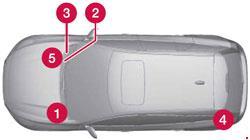 2014-2018 Volvo V60 Plug-in Hybrid Fuse Box Diagram