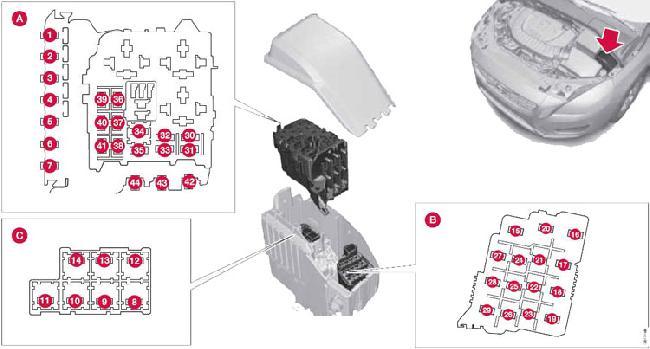 20142018 Volvo V60 Plugin Hybrid Fuse Box Diagram: Main Fuse Box Volvo At Sewuka.co