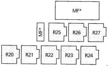 1995−2006 Ford Galaxy Fuse Box Diagram