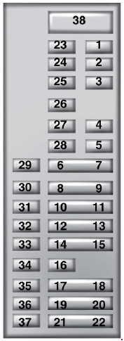 Схема предохранителей и реле Ford Galaxy и S-Max (2015–н.в.)