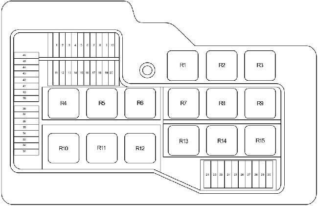 90-'00 bmw 3 (e36 & e36/5) fuse diagram  knigaproavto.ru