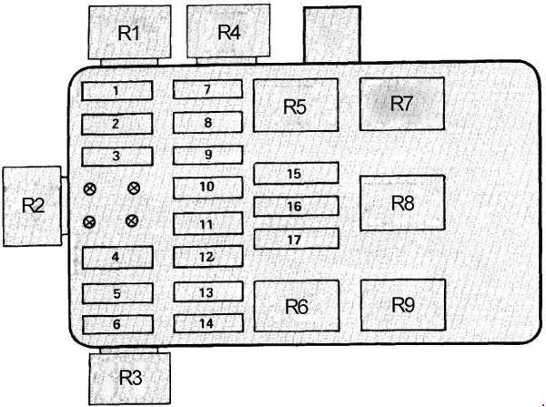 1977-1987 BMW 7 (E23) Fuse Box Diagram