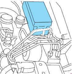Схема предохранителей и реле Ford Ranger (2001-2003)