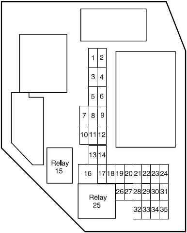 Схема предохранителей и реле Ford Ranger (2004-2012)