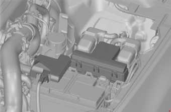 2011-2018 Ford Ranger T6 Fuse Box Diagram