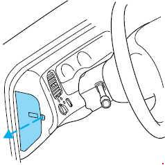 1998-2000 Ford Ranger Fuse Box Diagram » Fuse Diagram