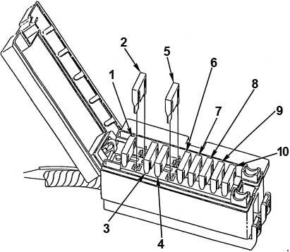 Схема предохранителей и реле Ford Ranger (1983-1992)