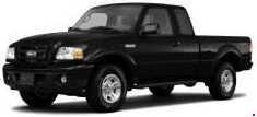 images?q=tbn:ANd9GcQh_l3eQ5xwiPy07kGEXjmjgmBKBRB7H2mRxCGhv1tFWg5c_mWT Fuse Panel Wiring 2000 Ford Ranger Fuse Box Diagram