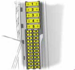 2002 2008 opel vauxhall vectra c fuse box diagram fuse diagram rh knigaproavto ru vauxhall vectra 2003 fuse box location vauxhall vectra fuse box layout 2005