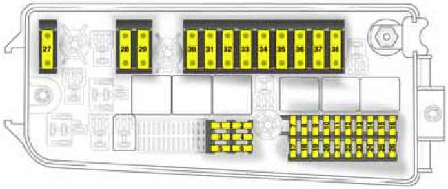 2002  Vauxhall Vectra C Fuse Box Diagram  U00bb Fuse