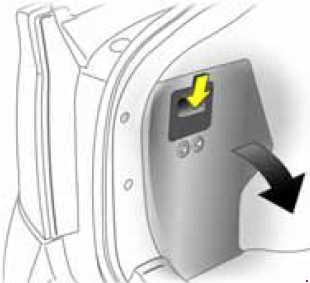2002-2008 Opel / Vauxhall Vectra C fuse box diagram