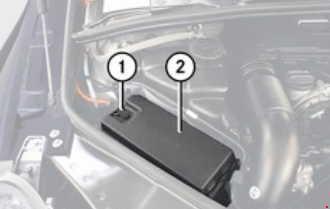 Mercedes-Benz R-Class (W251) Fuse Box Diagram » Fuse Diagram