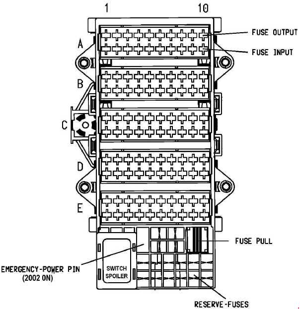 2003 porsche 911 fuse box diagram