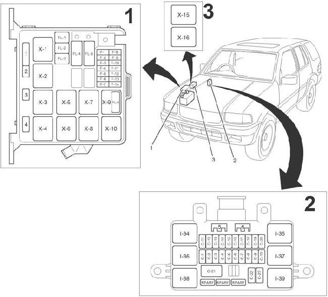 Схема предохранителей и реле Opel Frontera, Isuzu Rodeo, Isuzu Wizard