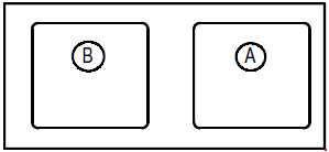 2003-2009 Renault Megane II Fuse Box Diagram