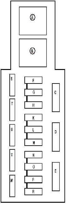 Renault megane ii fuse box diagram