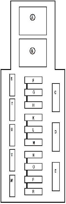 2003-2009 renault megane ii fuse box diagram » fuse diagram  knigaproavto.ru