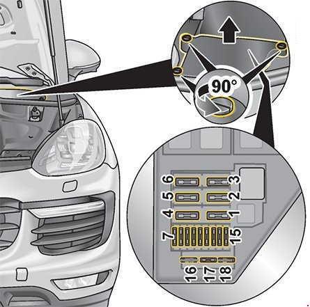 Схема предохранителей Porsche Cayenne (2010-2017)