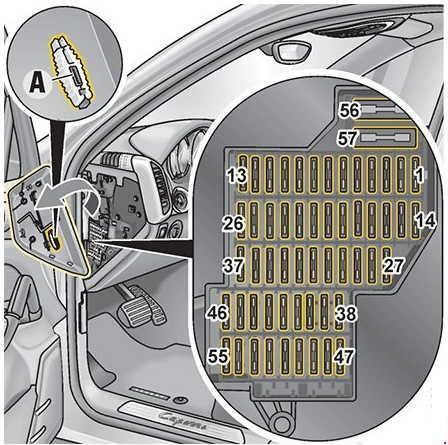 2011-2017 Porsche Cayenne Fuse Box Diagram