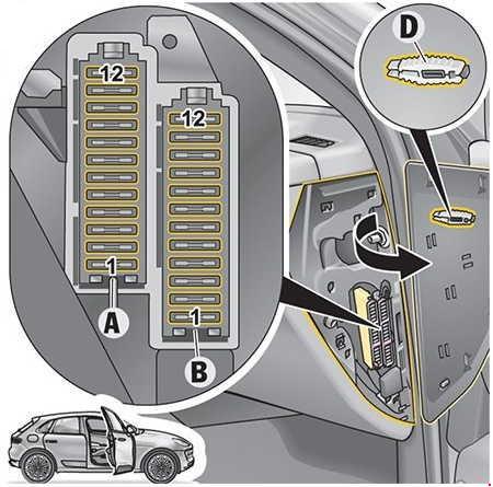 2014 2018 porsche macan fuse box diagram fuse diagram rh knigaproavto ru porsche macan fuse box Porsche Cayenne