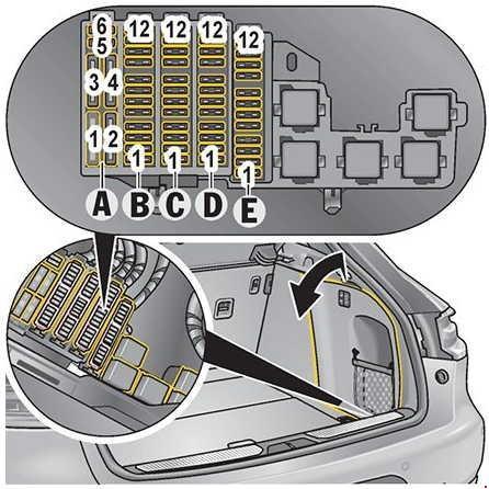 Схема предохранителей Porsche Macan