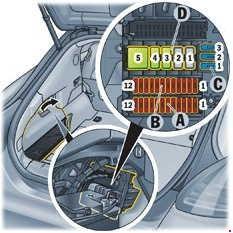 Схема предохранителей Porsche Panamera (2009-2016)