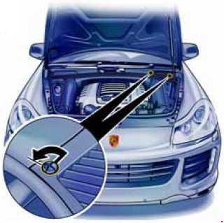 Схема предохранителей Porsche Cayenne (2002-2010)
