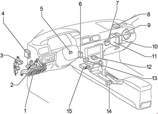 96-'01 Toyota Camry (XV20) Fuse Diagram | Windows 97 Toyota Camry Fuse Box Location |  | knigaproavto.ru